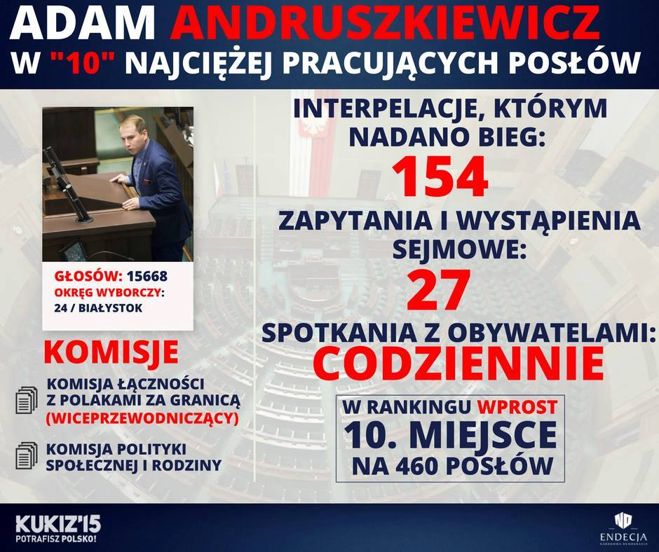 andruszkiewicz-infografika